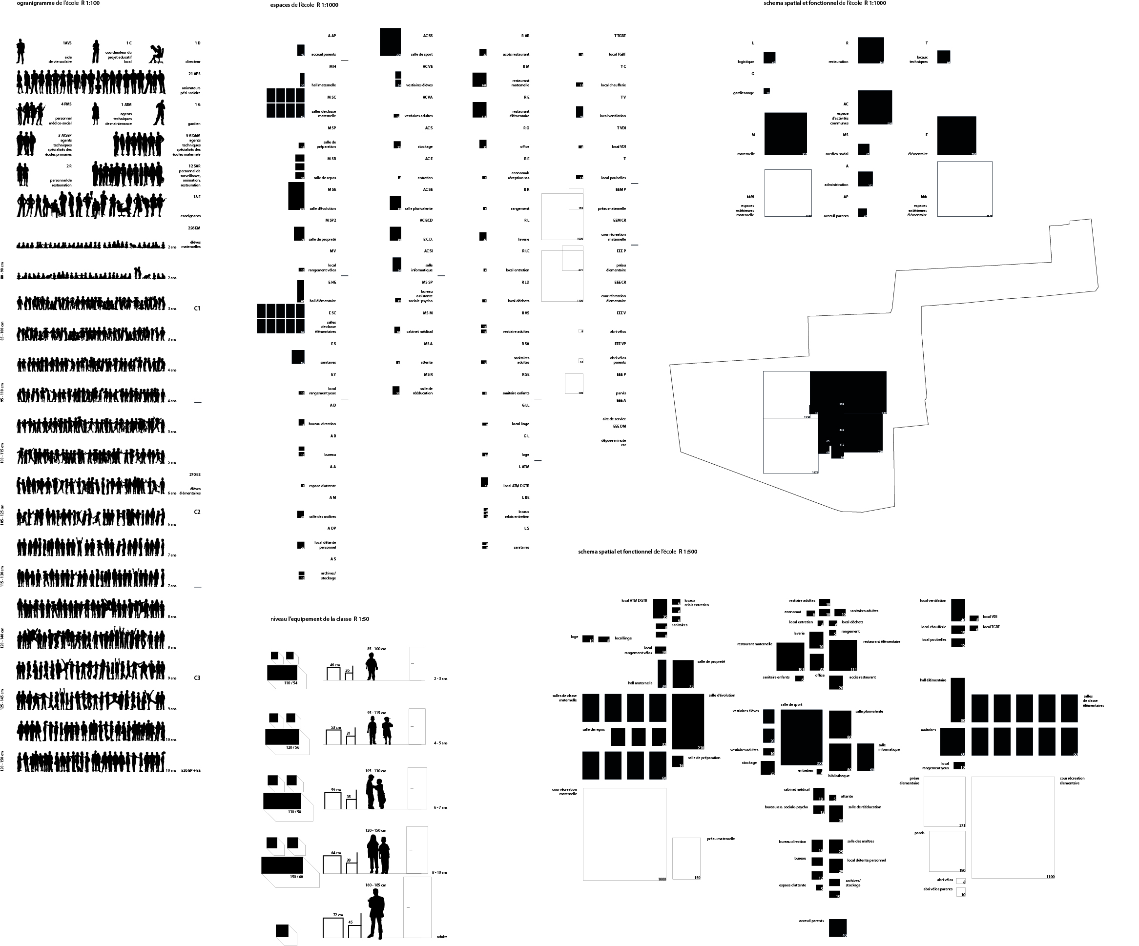 2d infography in architecture