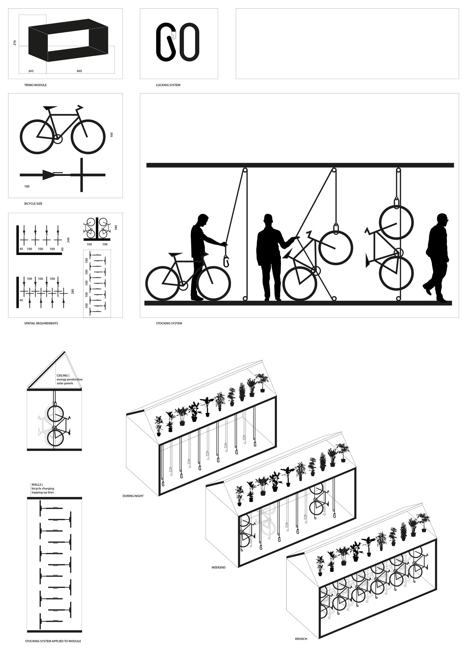 detail2. bike stop competition   Katarina Mijic